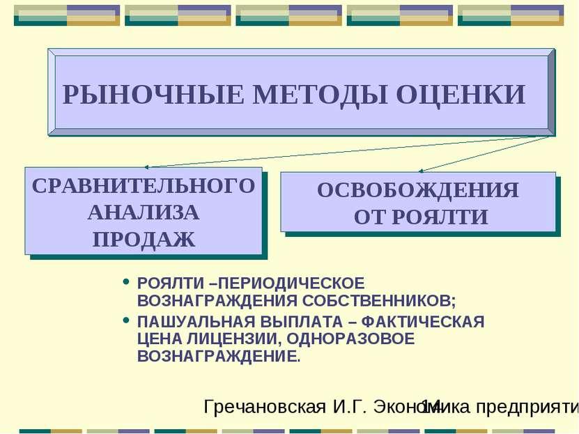 РОЯЛТИ –ПЕРИОДИЧЕСКОЕ ВОЗНАГРАЖДЕНИЯ СОБСТВЕННИКОВ; ПАШУАЛЬНАЯ ВЫПЛАТА – ФАКТ...