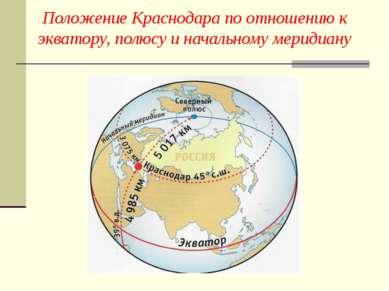 Положение Краснодара по отношению к экватору, полюсу и начальному меридиану