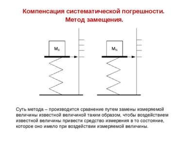 Компенсация систематической погрешности. Метод замещения. Суть метода – произ...