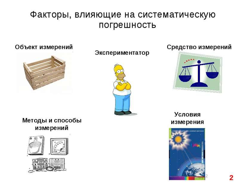 * Факторы, влияющие на систематическую погрешность Объект измерений Экспериме...