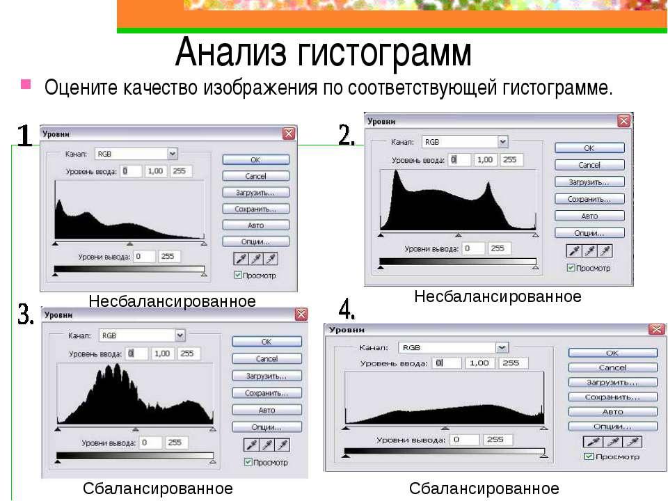 Анализ гистограмм Оцените качество изображения по соответствующей гистограмме...