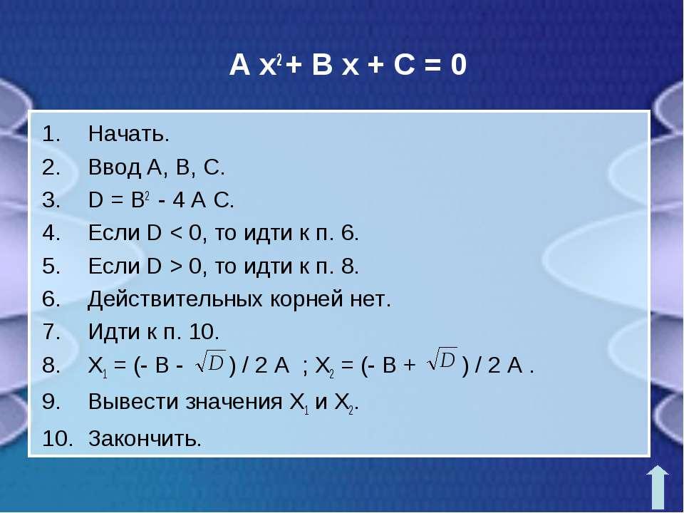 A x2 + B x + C = 0 Начать. Ввод A, B, C. D = B2 - 4 A C. Если D < 0, то идти ...