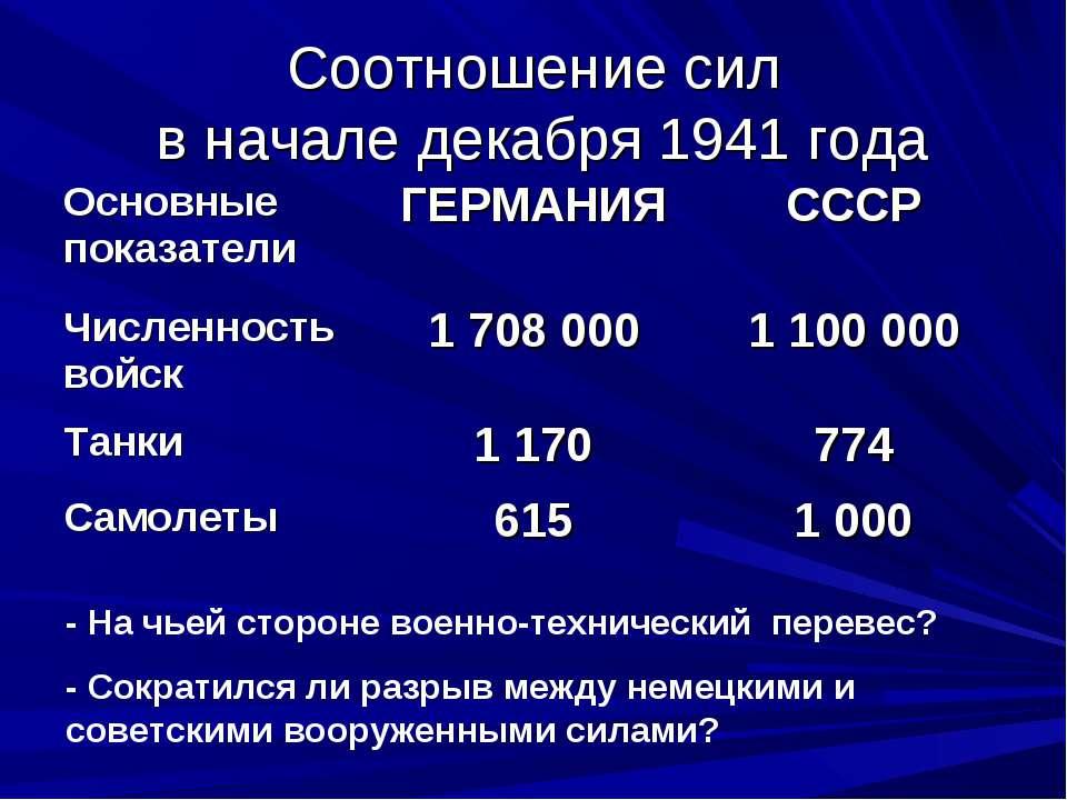 Соотношение сил в начале декабря 1941 года - На чьей стороне военно-техническ...