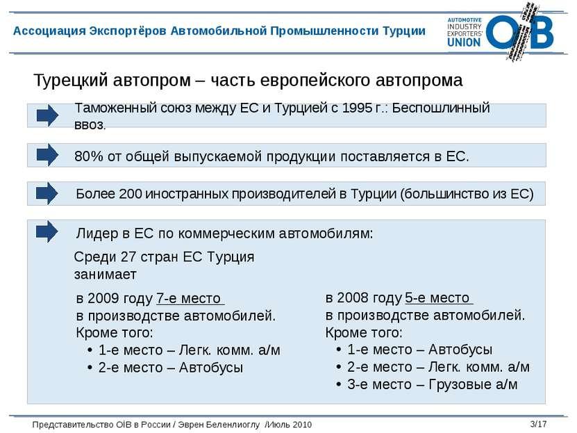 Турецкий автопром – часть европейского автопрома 80% от общей выпускаемой про...