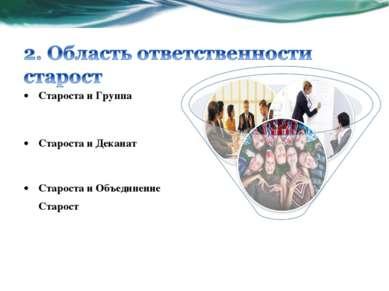 Староста и Группа Староста и Деканат Староста и Объединение Старост
