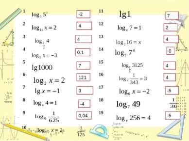 7 121 0,04 4 0,1 3 -4 4 -2 0 -5 7 4 2 4 4 -5 1 11 2 12 3 13 4 14 5 15 6 16 7 ...