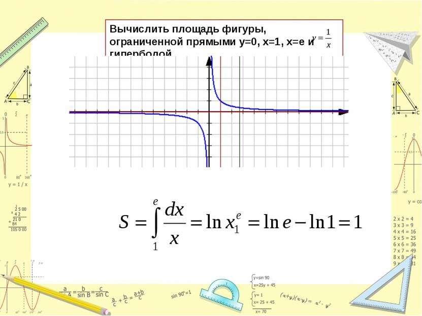 Вычислить площадь фигуры, ограниченной прямыми y=0, x=1, x=e и гиперболой