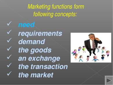 need requirements demand the goods an exchange the transaction the market Mar...