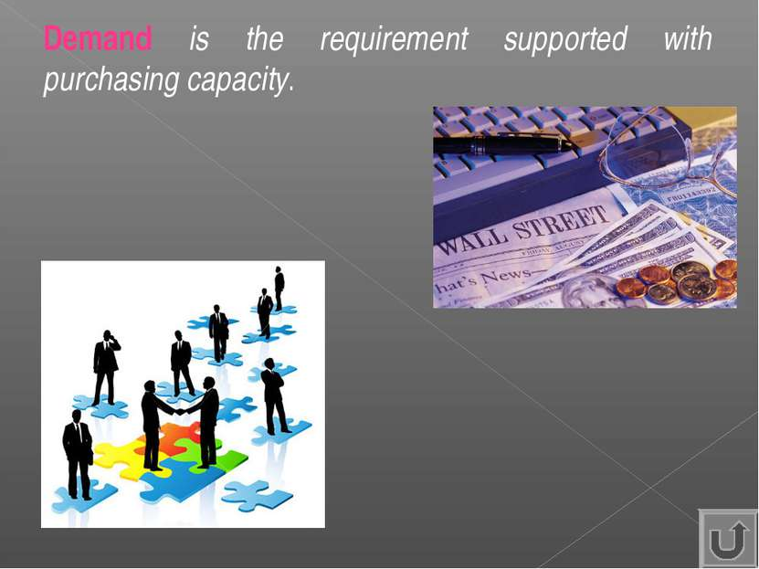 Demand is the requirement supported with purchasing capacity.