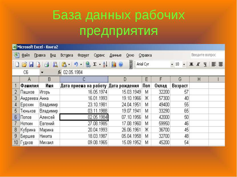 База данных рабочих предприятия