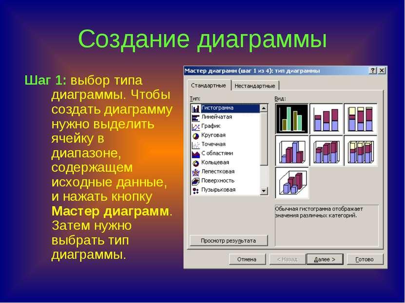 Создание диаграммы Шаг 1: выбор типа диаграммы. Чтобы создать диаграмму нужно...
