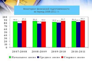 Мониторинг физической подготовленности за период 2008-2011 г.г.