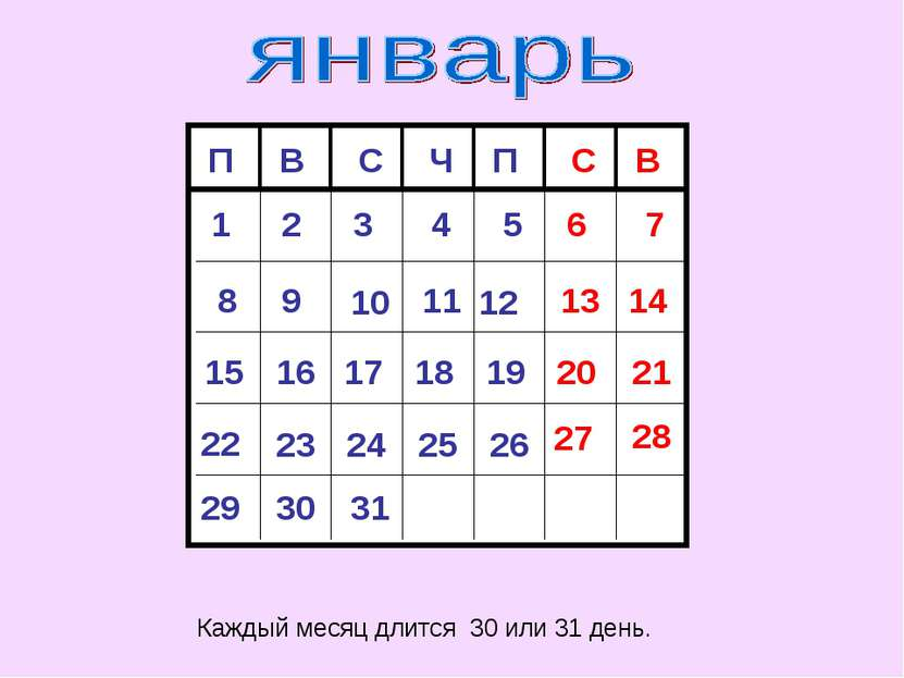 Каждый месяц длится 30 или 31 день.