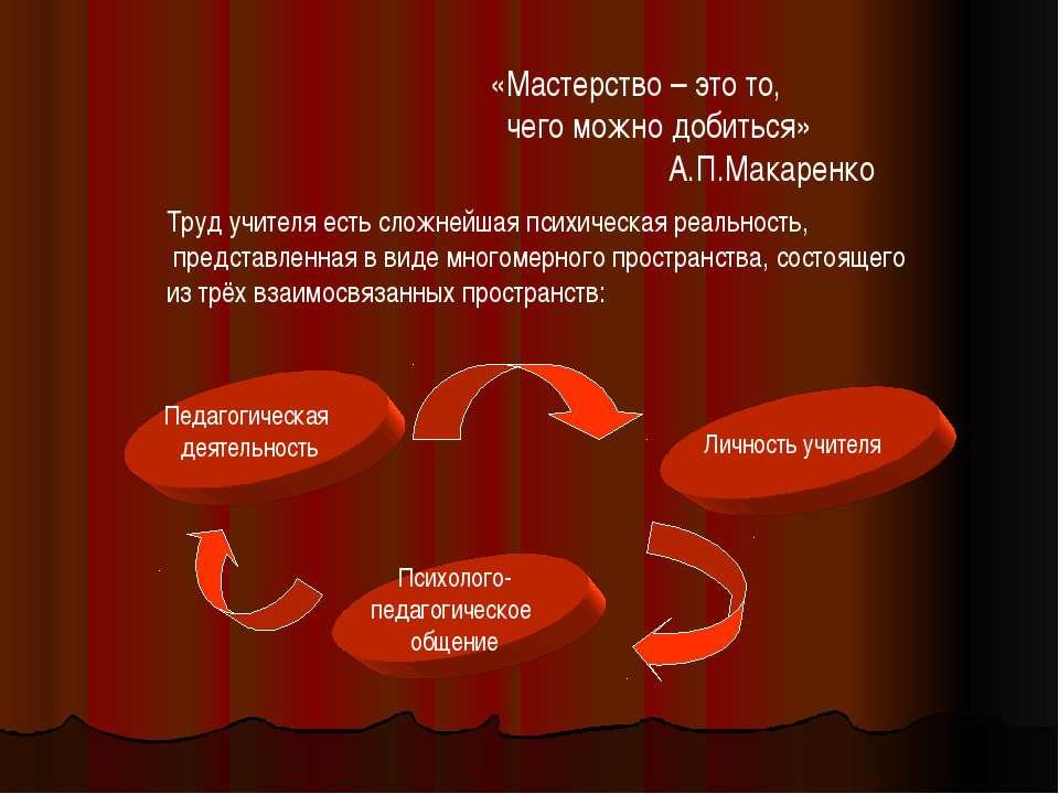 «Мастерство – это то, чего можно добиться» А.П.Макаренко Труд учителя есть сл...