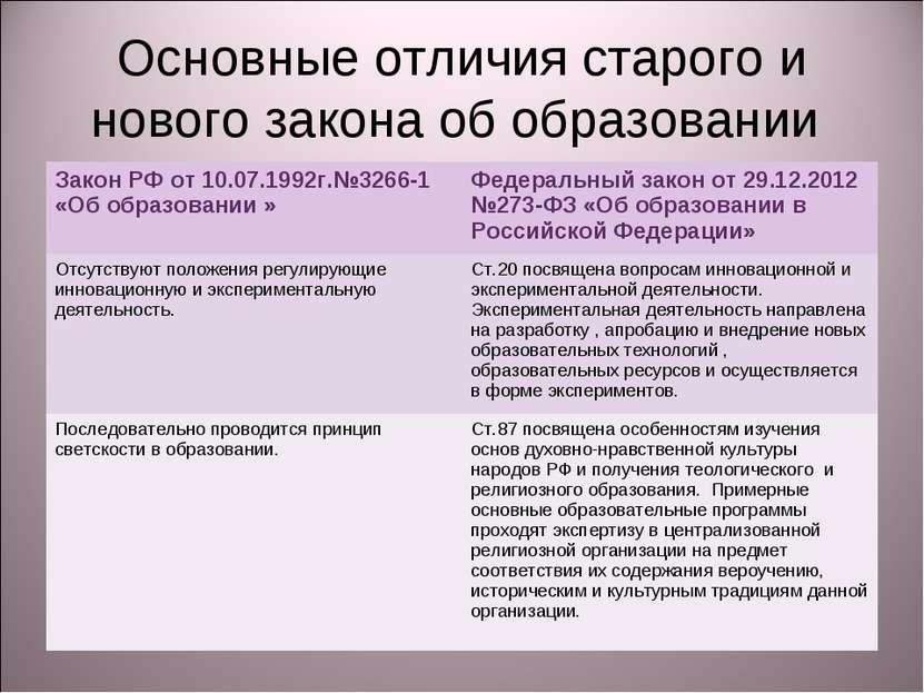 Основные отличия старого и нового закона об образовании Закон РФ от 10.07.199...