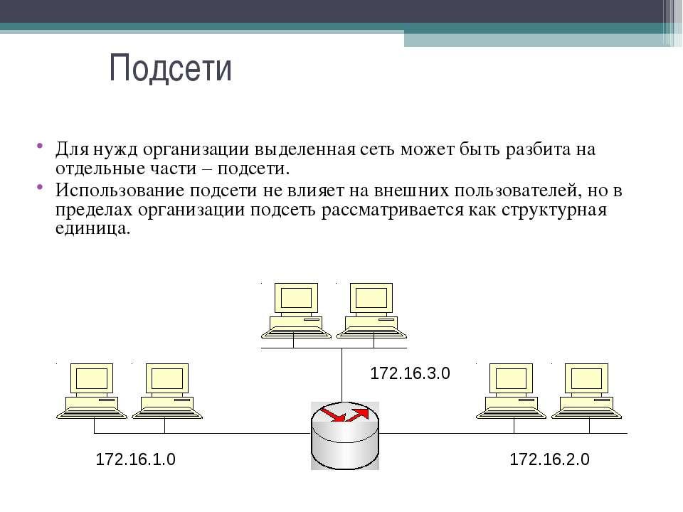 Подсети Для нужд организации выделенная сеть может быть разбита на отдельные ...