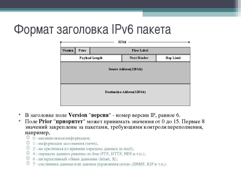 """Формат заголовка IPv6 пакета В заголовке поле Version """"версия"""" - номер версии..."""