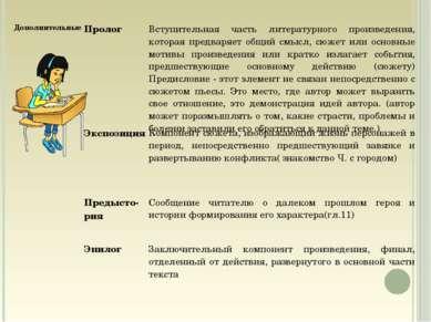 Дополнительные Пролог Вступительная часть литературного произведения, котора...