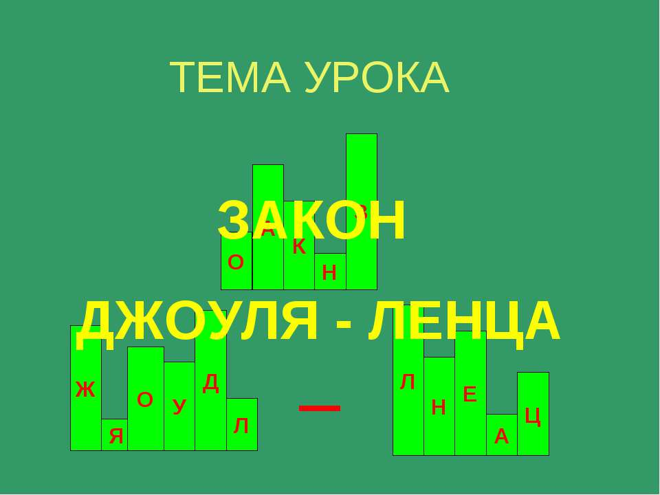 ТЕМА УРОКА ЗАКОН ДЖОУЛЯ - ЛЕНЦА