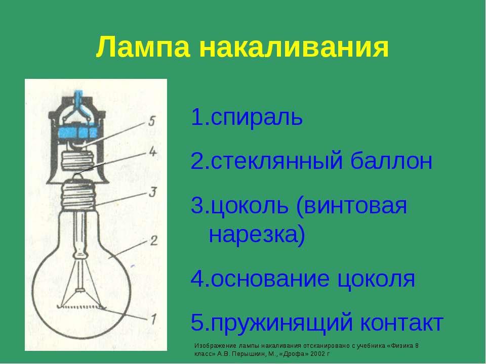 Лампа накаливания спираль стеклянный баллон цоколь (винтовая нарезка) основан...