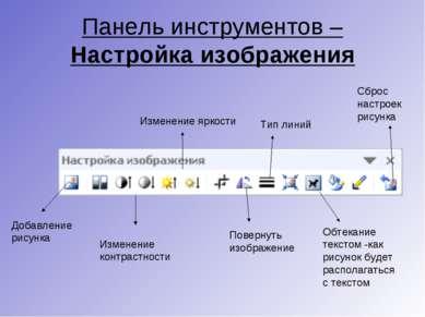 Панель инструментов – Настройка изображения Добавление рисунка Изменение конт...