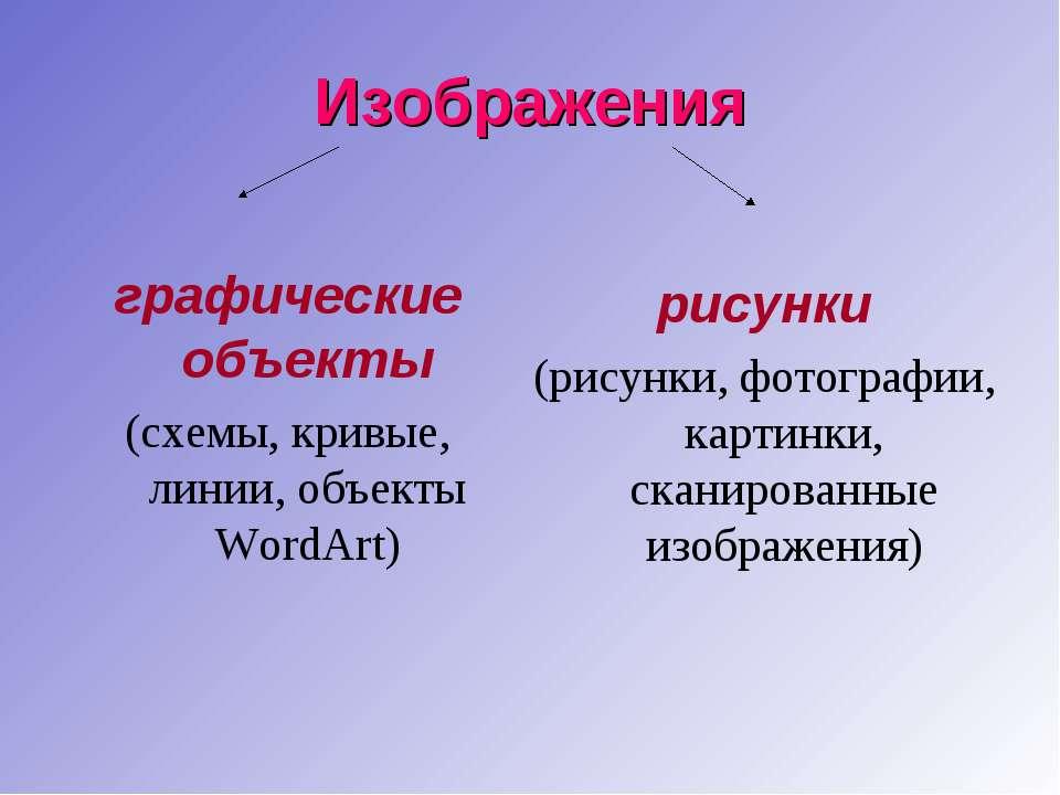 Изображения графические объекты (схемы, кривые, линии, объекты WordArt) рисун...