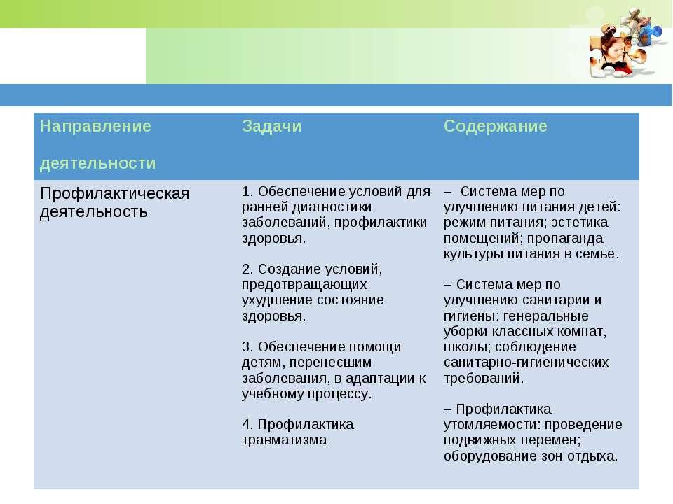 Направление деятельности Задачи Содержание Профилактическая деятельность 1. О...