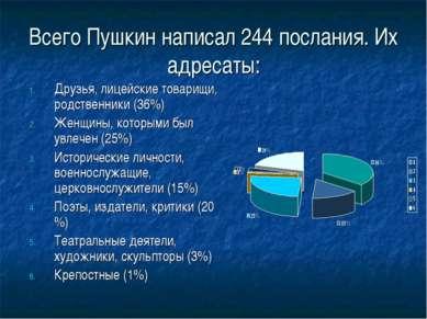 Всего Пушкин написал 244 послания. Их адресаты: Друзья, лицейские товарищи, р...
