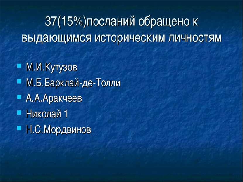 37(15%)посланий обращено к выдающимся историческим личностям М.И.Кутузов М.Б....
