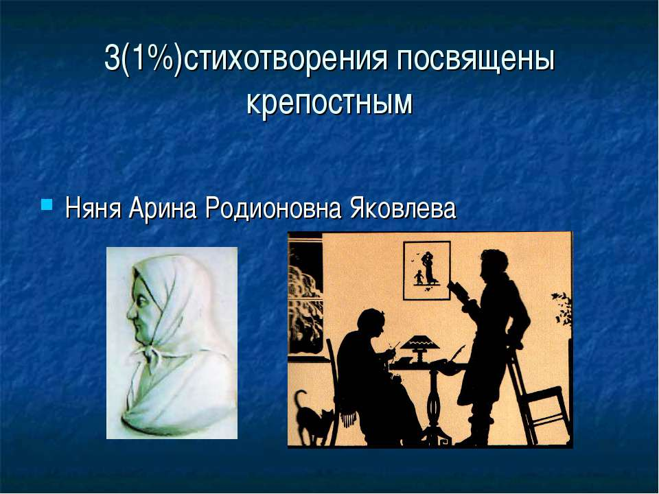 3(1%)стихотворения посвящены крепостным Няня Арина Родионовна Яковлева