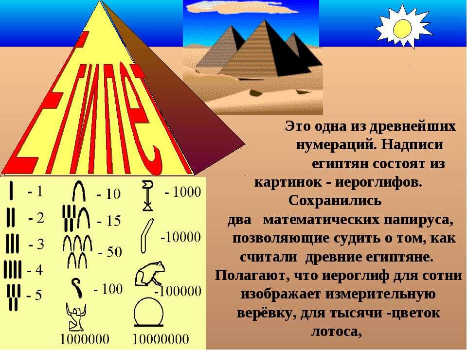 Это одна из древнейших нумераций. Надписи египтян состоят из картинок - иерог...