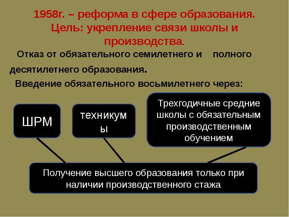 1958г. – реформа в сфере образования. Цель: укрепление связи школы и производ...