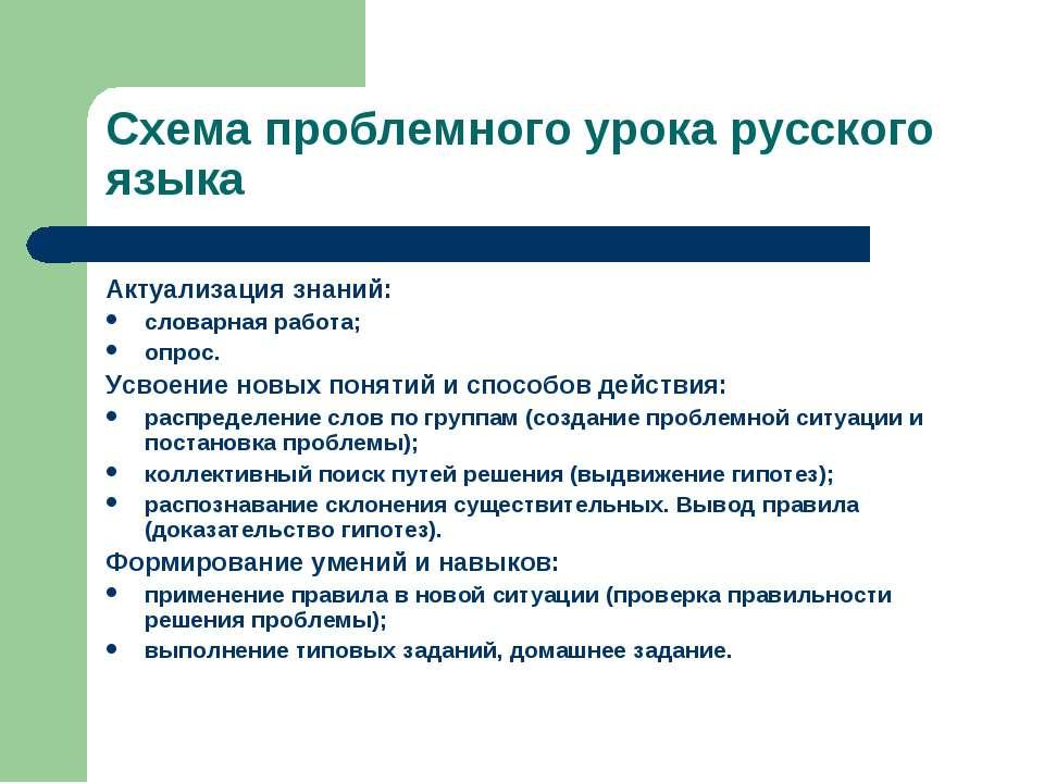 Схема проблемного урока русского языка Актуализация знаний: словарная работа;...