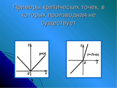 Примеры критических точек, в которых производная не существует