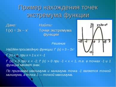 Пример нахождения точек экстремума функции Дано: f (x) = 3x – x3 Найти: Точки...