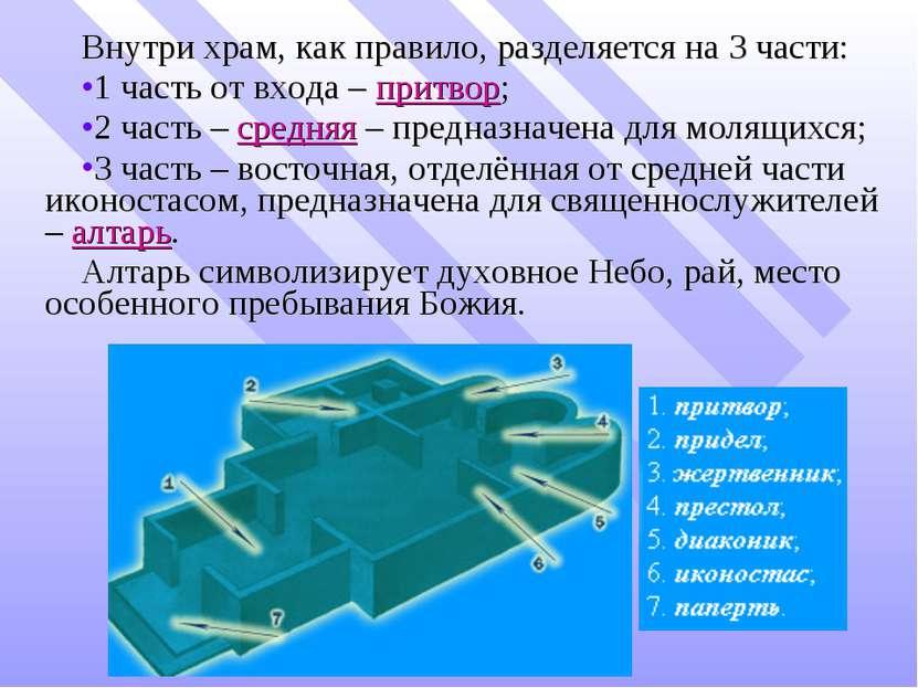 Внутри храм, как правило, разделяется на 3 части: 1 часть от входа – притвор;...