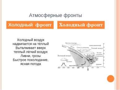 Атмосферные фронты Холодный фронт Холодный фронт Холодный воздух надвигается ...