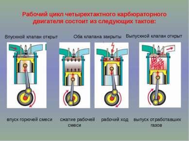 Рабочий цикл четырехтактного карбюраторного двигателя состоит из следующих та...