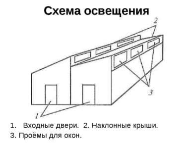 Схема освещения Входные двери. 2. Наклонные крыши. 3. Проёмы для окон.