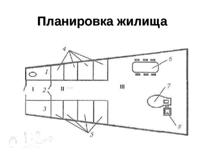 Планировка жилища