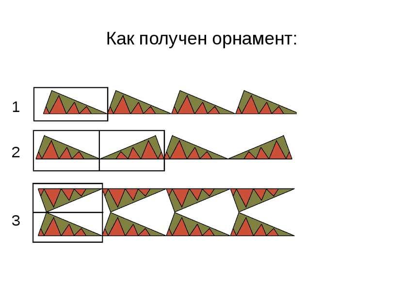 Как получен орнамент: 1 2 3 С помощью параллельного переноса. С помощью осево...