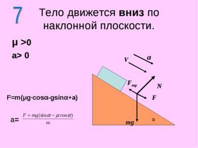 Тело движется вниз по наклонной плоскости. μ >0 a> 0 N mg α a V F Fтр F=m(μg·...