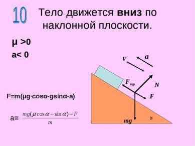 Тело движется вниз по наклонной плоскости. μ >0 a< 0 N mg α a V F Fтр F=m(μg·...