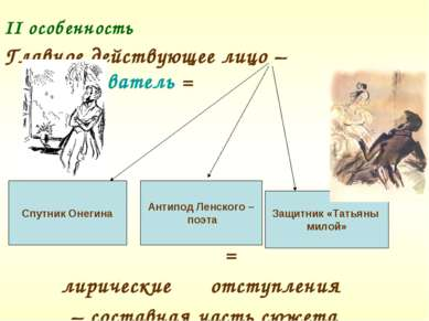 II особенность Главное действующее лицо – повествователь = = лирические отсту...