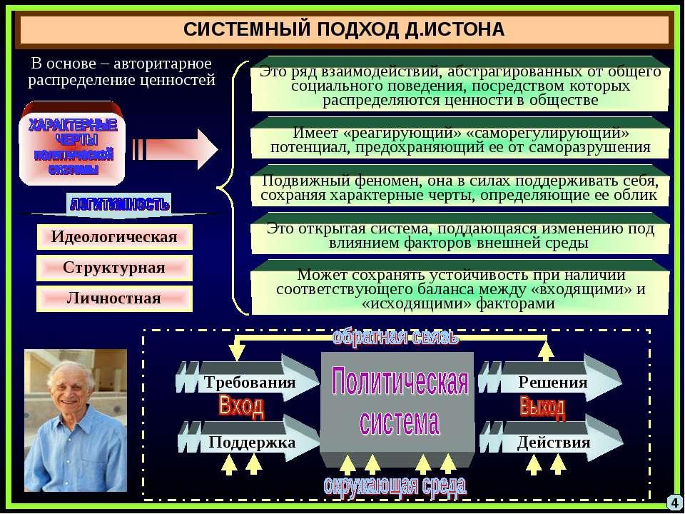СИСТЕМНЫЙ ПОДХОД Д.ИСТОНА Это ряд взаимодействий, абстрагированных от общего ...