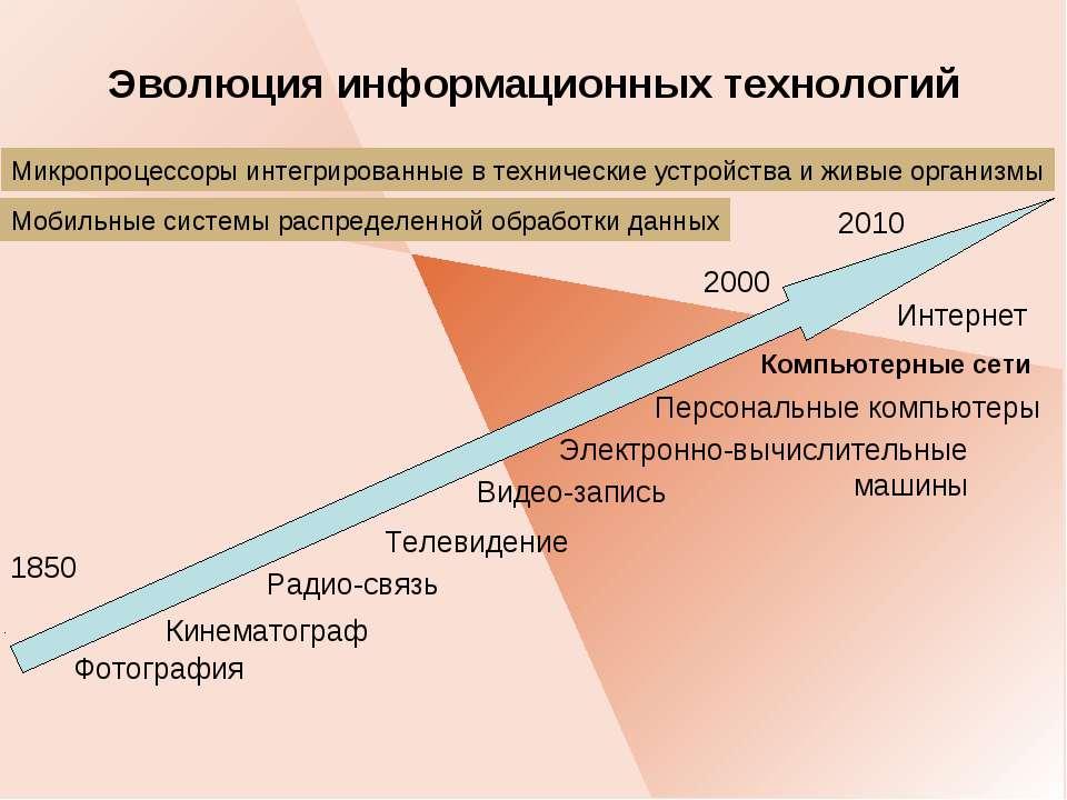 Эволюция информационных технологий Фотография Радио-связь Кинематограф Телеви...