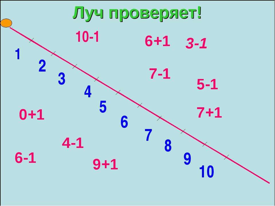 Луч проверяет! 1 2 3 4 5 6 7 8 9 10 10-1 6+1 3-1 0+1 4-1 7-1 9+1 5-1 6-1 7+1