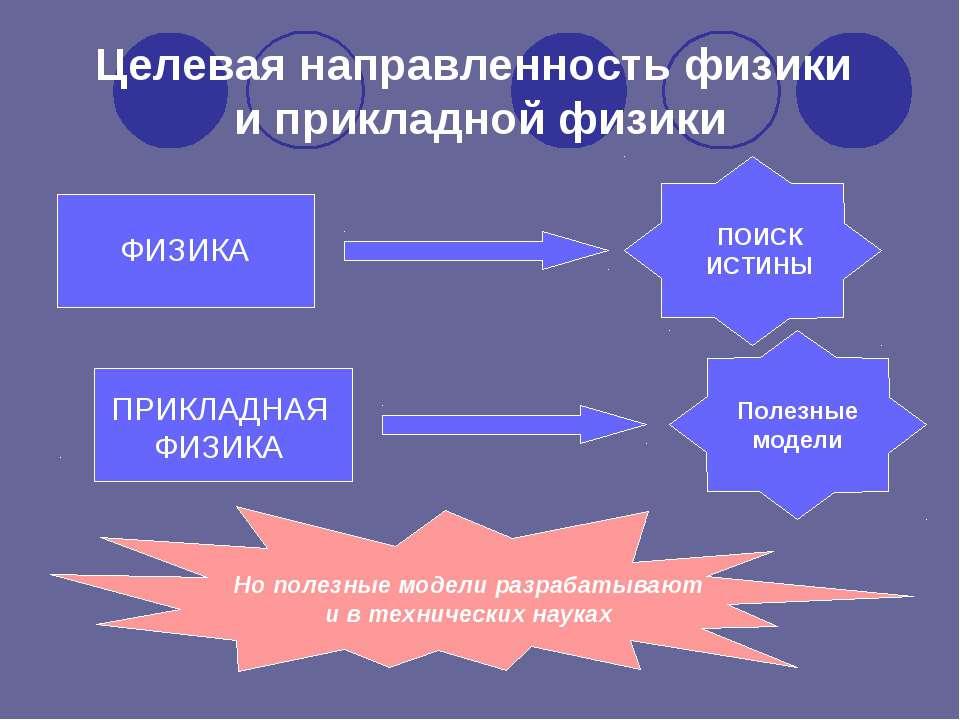 Целевая направленность физики и прикладной физики ПРИКЛАДНАЯФИЗИКА Полезные м...