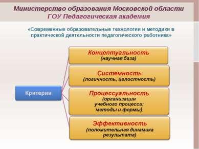 «Современные образовательные технологии и методики в практической деятельност...