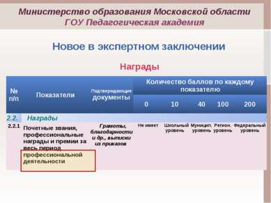 Награды Министерство образования Московской области ГОУ Педагогическая академ...